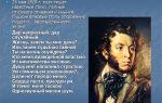 Стихи про веру: красивые стихотворения с именем девушки известных русских поэтов классиков