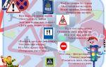 Стихи про пдд, правила дорожного движения для детей, школьников: детские стихотворения