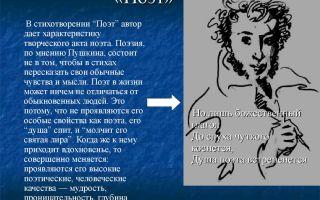 Александр иванов – нам бы ямбы: читать стих, текст стихотворения поэта классика